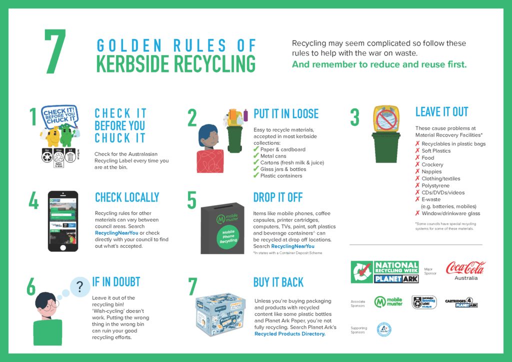 Improving recycling of packaging in Queensland by learning how to sort plastics for kerbside collection
